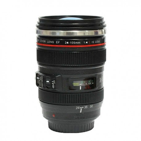 Photographic Lens Camouflage