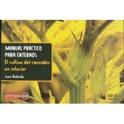 Manual pr
